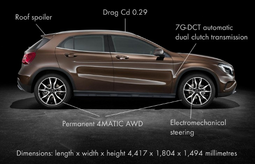 2015-Mercedes-Benz-GLA-diagram